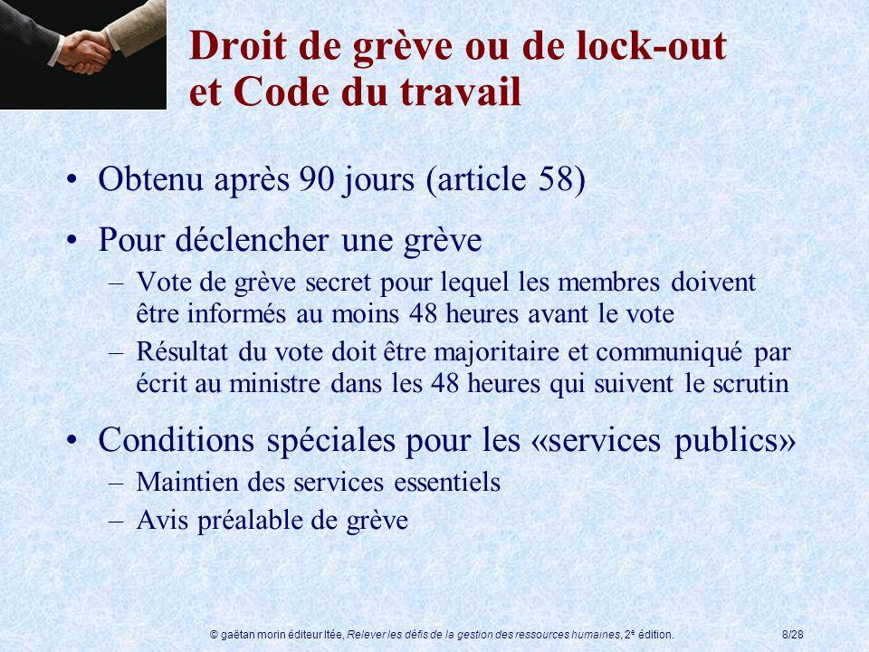 Droit de grève ou de lock-out et Code du travail