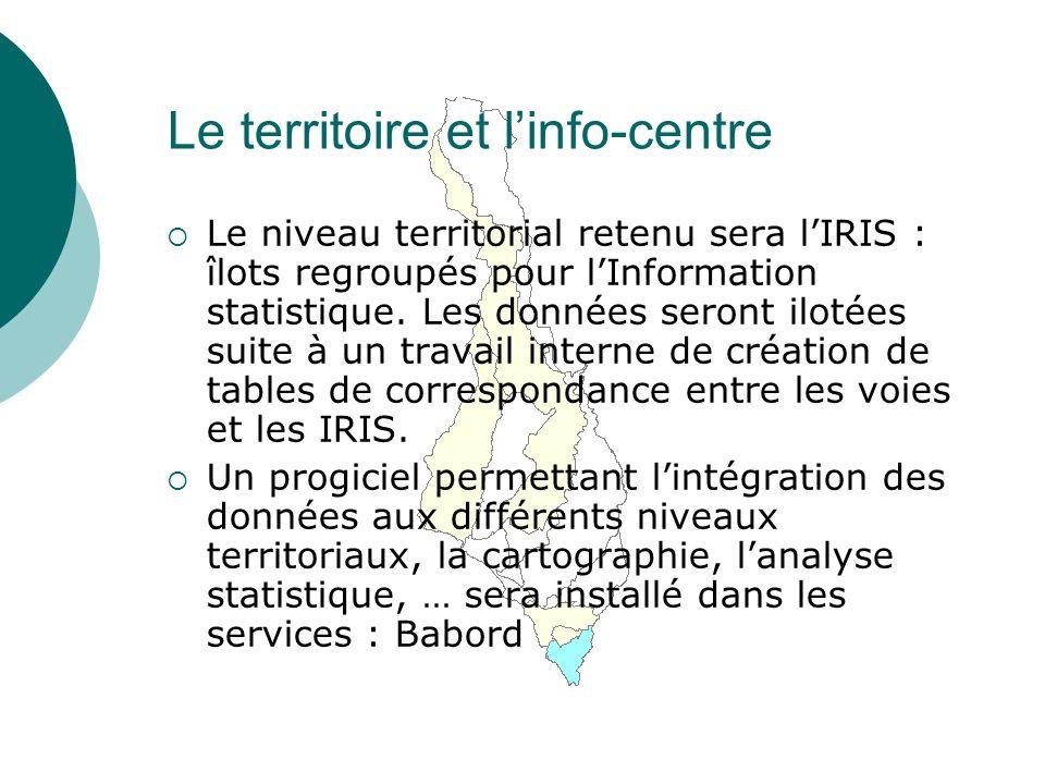 Le territoire et l'info-centre