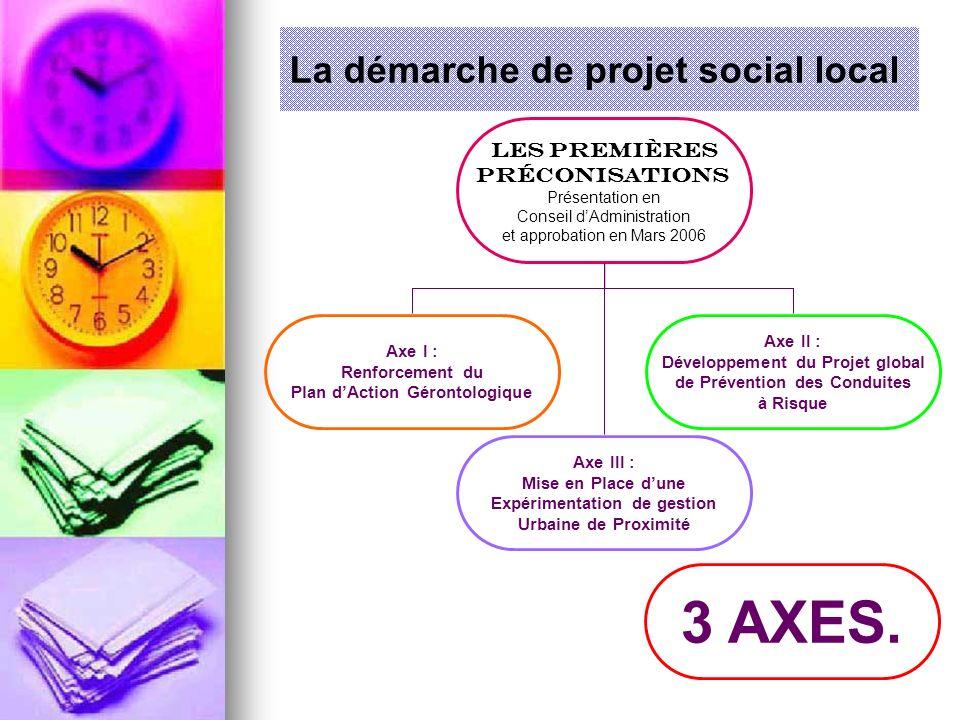 3 AXES. La démarche de projet social local Les Premières