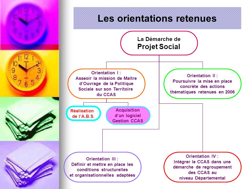 Les orientations retenues