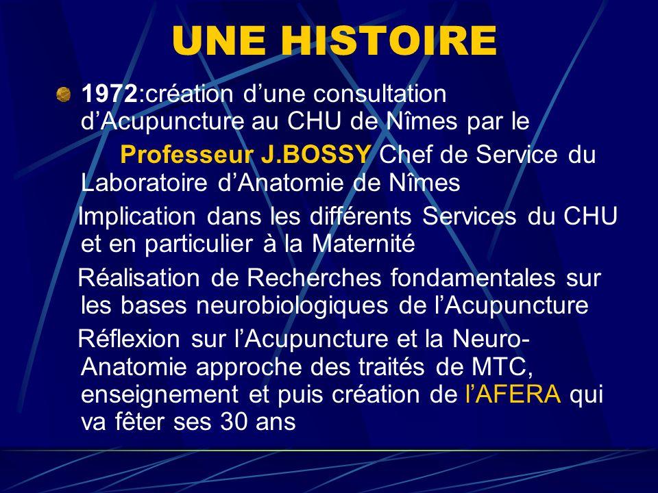 UNE HISTOIRE 1972:création d'une consultation d'Acupuncture au CHU de Nîmes par le.