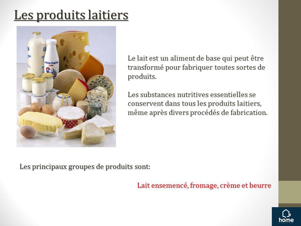 Les produits laitiersLe lait est un aliment de base qui peut être transformé pour fabriquer toutes sortes de produits.