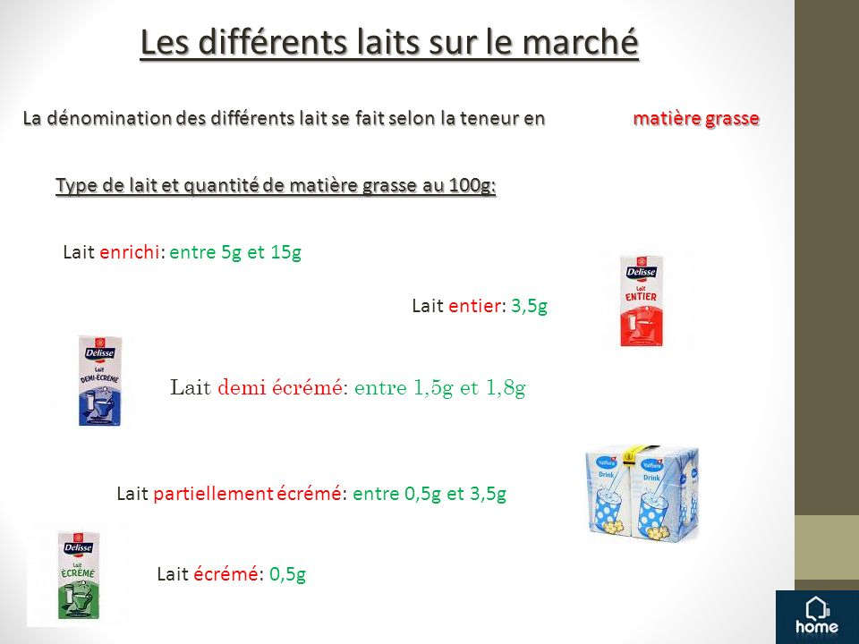 Les différents laits sur le marché