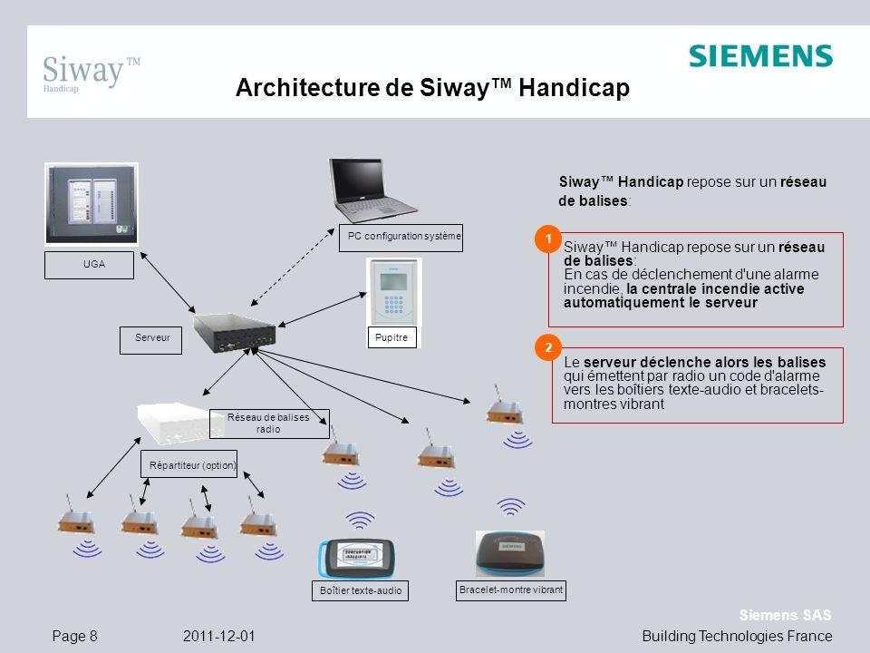 Architecture de Siway™ Handicap