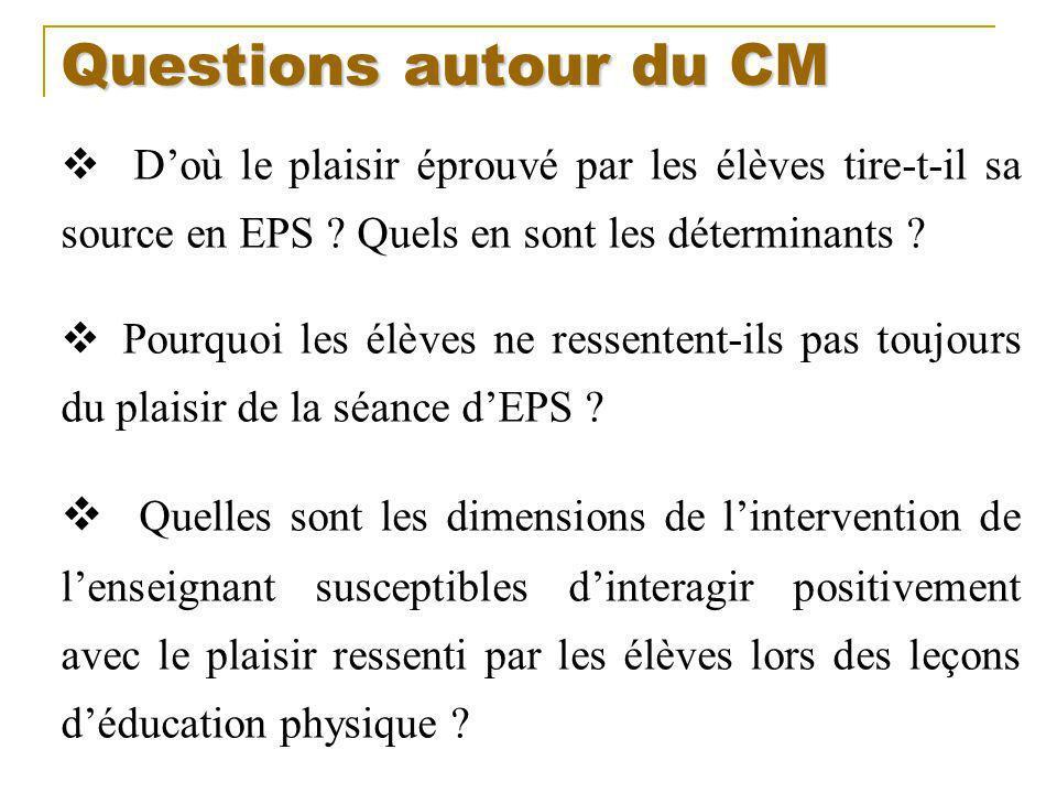 Questions autour du CM D'où le plaisir éprouvé par les élèves tire-t-il sa source en EPS Quels en sont les déterminants