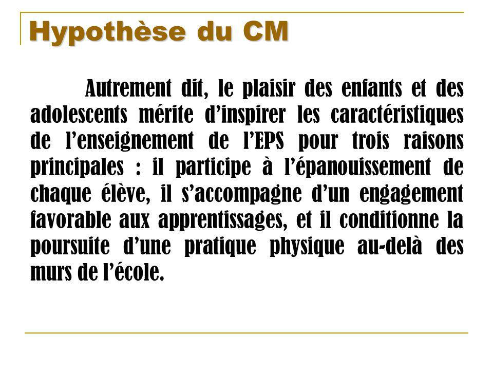 Hypothèse du CM