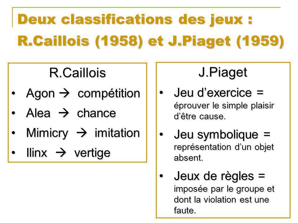 Deux classifications des jeux : R.Caillois (1958) et J.Piaget (1959)