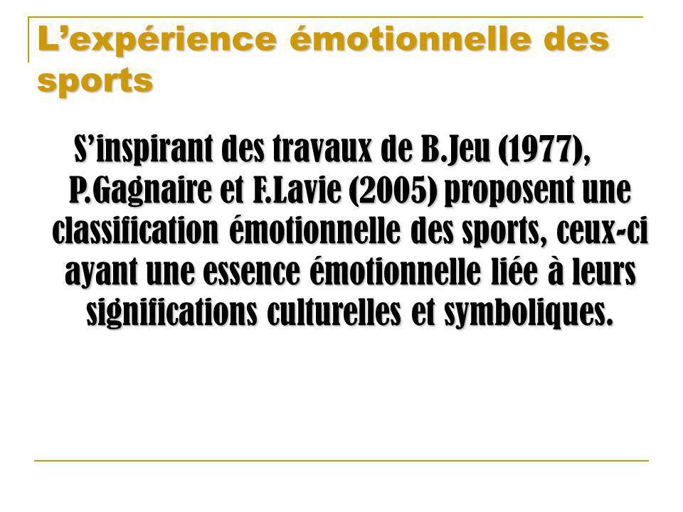 L'expérience émotionnelle des sports