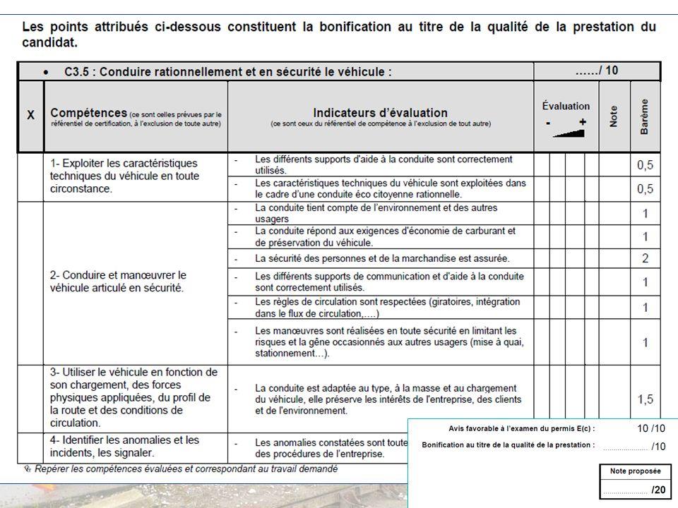 Description du CCF: L'évaluation se déroule au cours du dernier trimestre de la formation.
