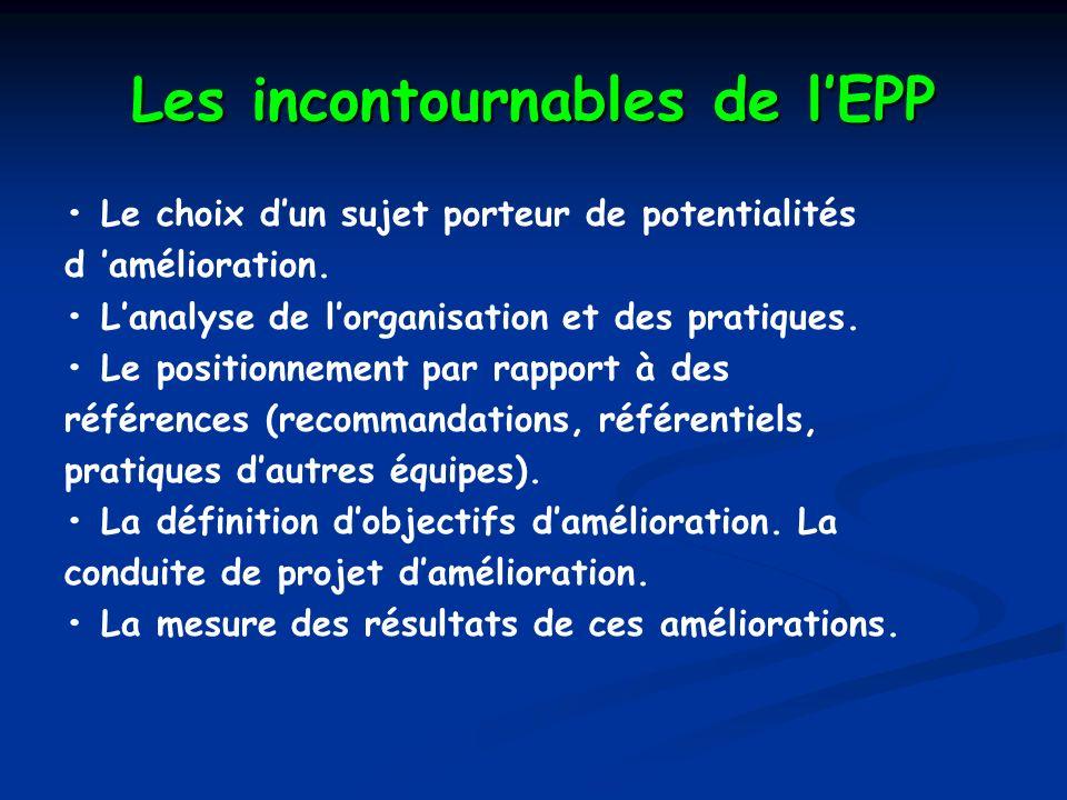 Les incontournables de l'EPP