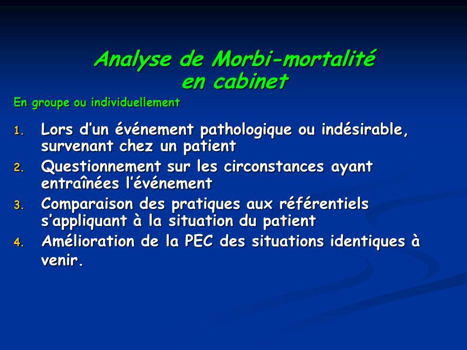 Analyse de Morbi-mortalité