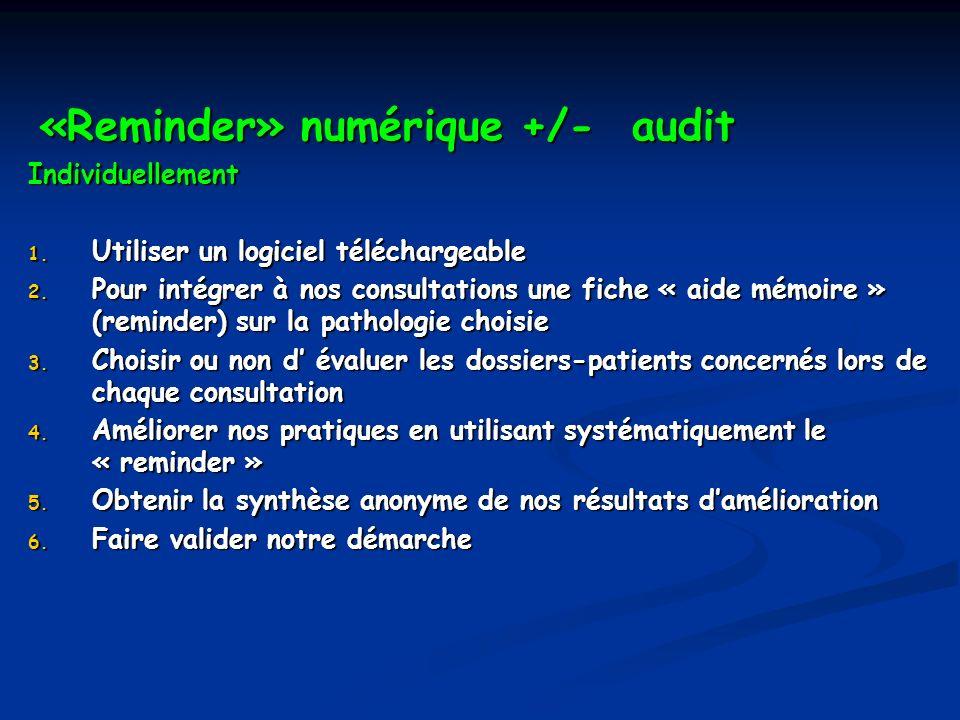 «Reminder» numérique +/- audit