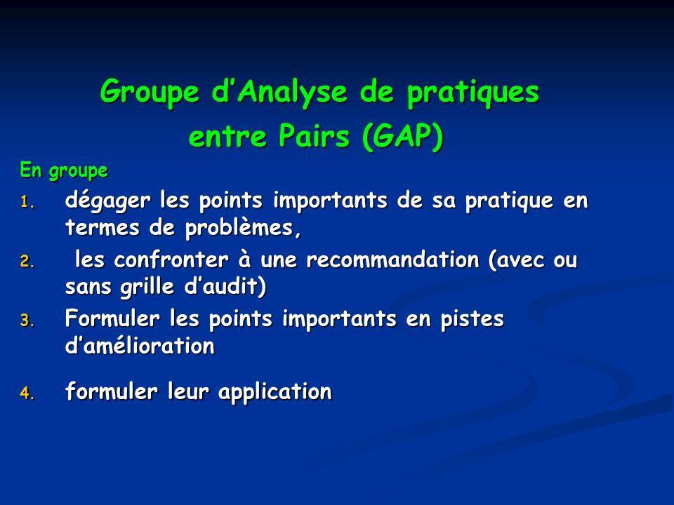 Groupe d'Analyse de pratiques