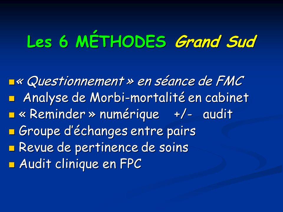 Les 6 MÉTHODES Grand Sud « Questionnement » en séance de FMC