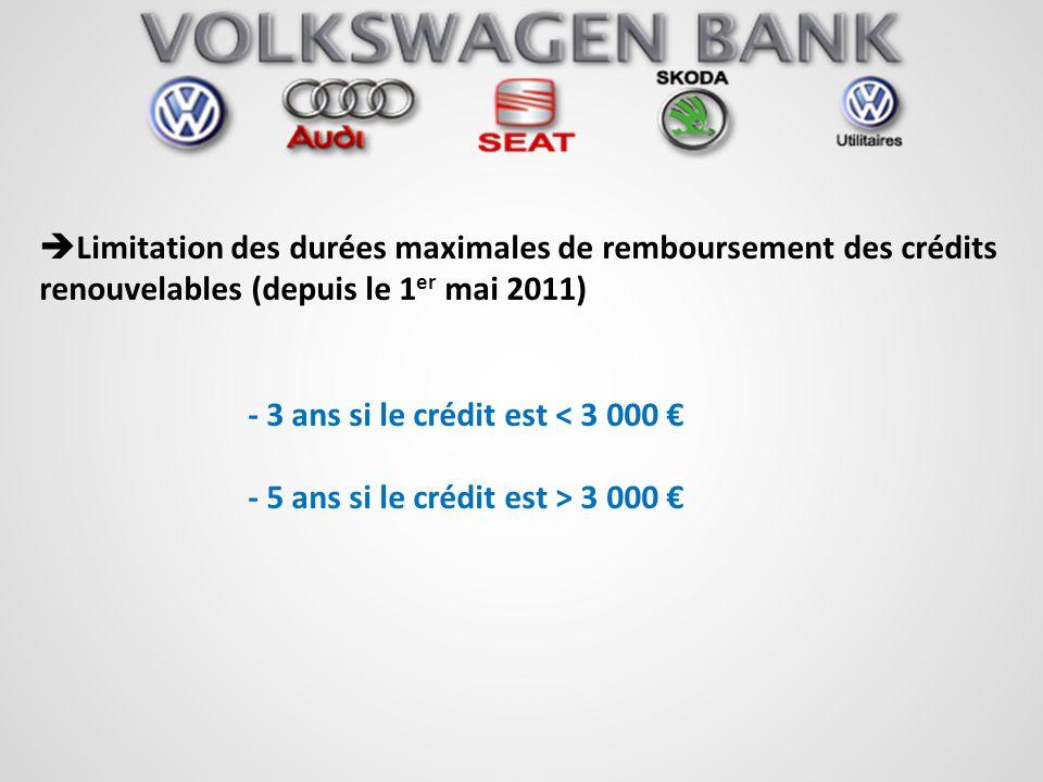 Limitation des durées maximales de remboursement des crédits renouvelables (depuis le 1er mai 2011)