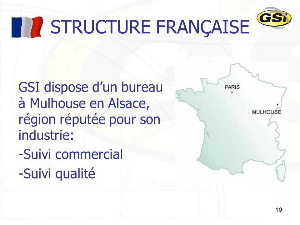 STRUCTURE FRANÇAISE GSI dispose d'un bureau à Mulhouse en Alsace, région réputée pour son industrie: