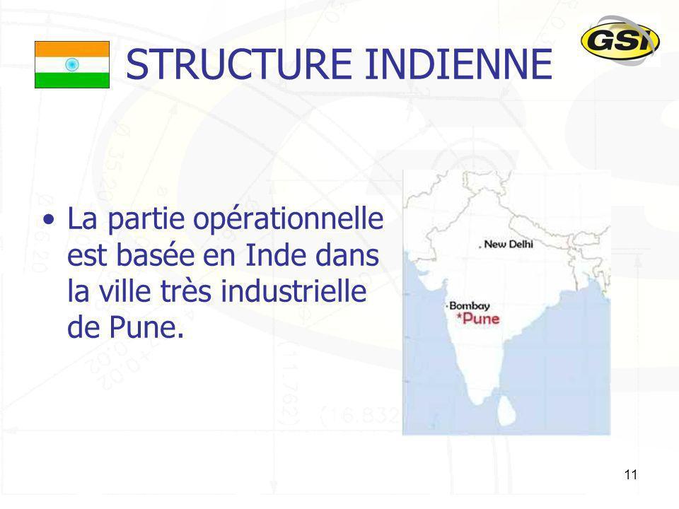 STRUCTURE INDIENNE La partie opérationnelle est basée en Inde dans la ville très industrielle de Pune.