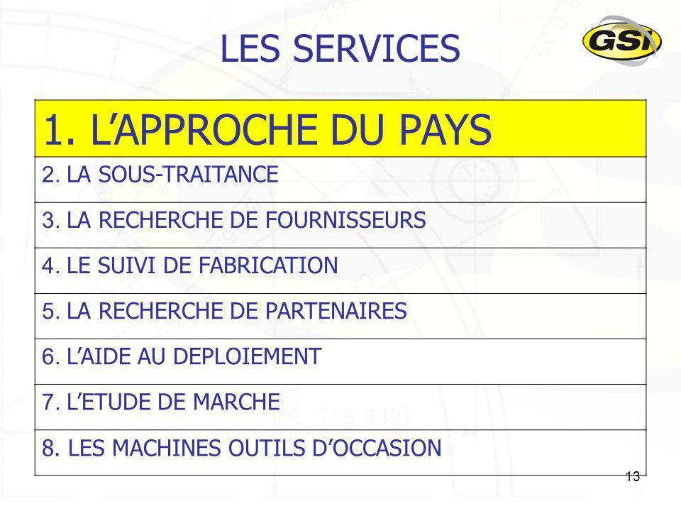 1. L'APPROCHE DU PAYS LES SERVICES 2. LA SOUS-TRAITANCE
