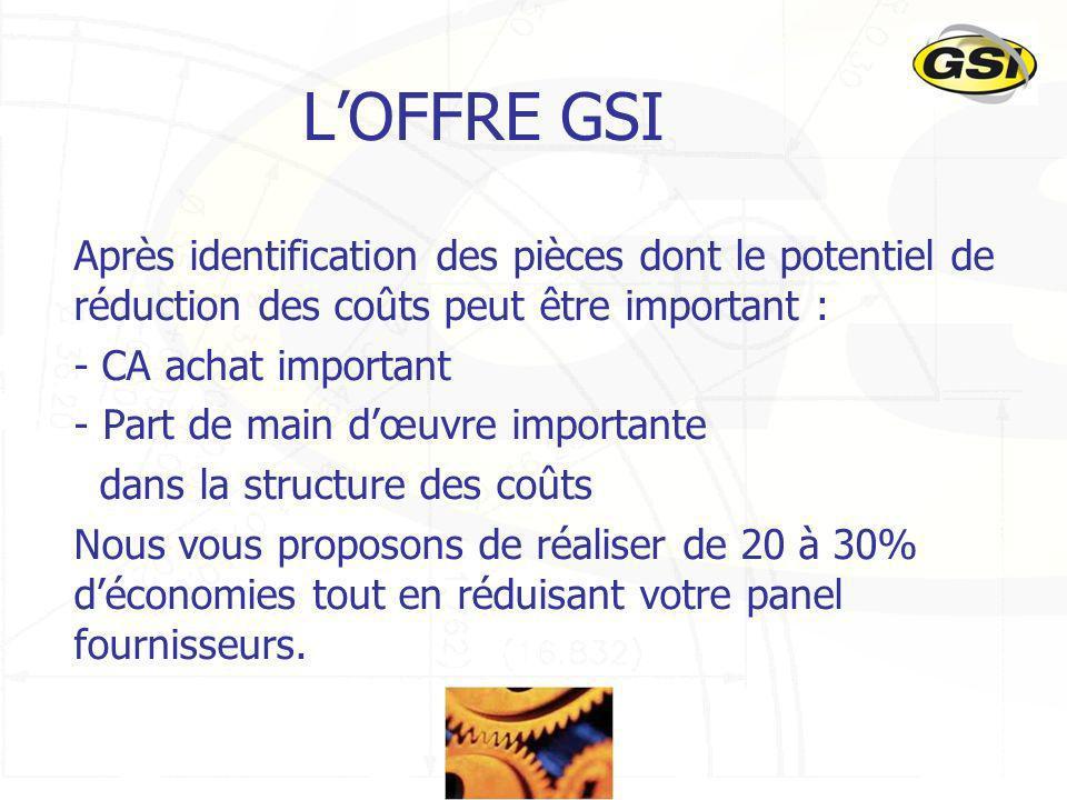 L'OFFRE GSI Après identification des pièces dont le potentiel de réduction des coûts peut être important :