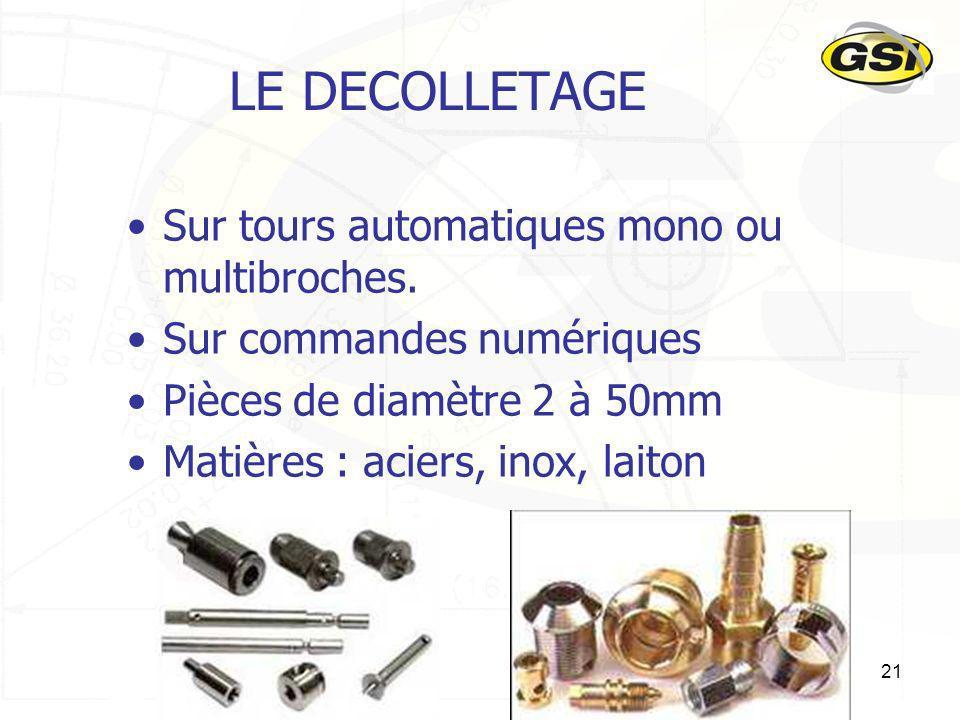 LE DECOLLETAGE Sur tours automatiques mono ou multibroches.