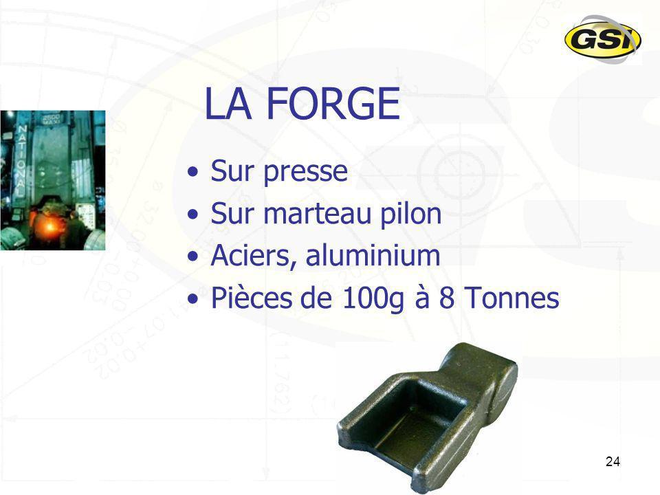 LA FORGE Sur presse Sur marteau pilon Aciers, aluminium