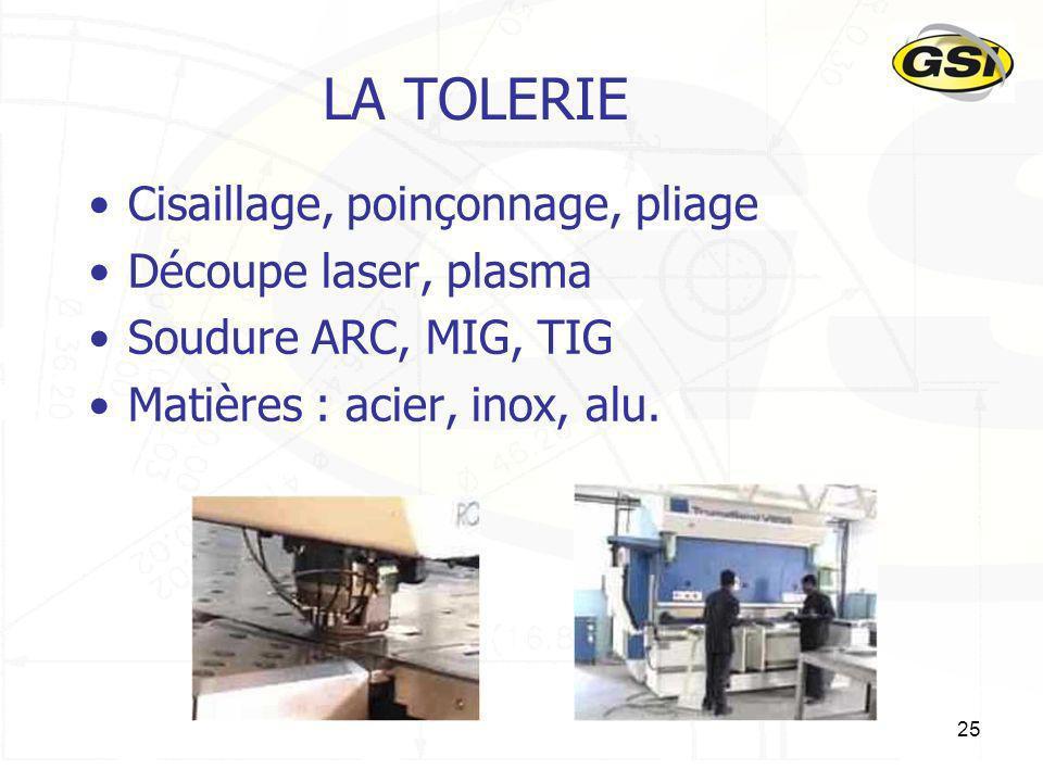 LA TOLERIE Cisaillage, poinçonnage, pliage Découpe laser, plasma