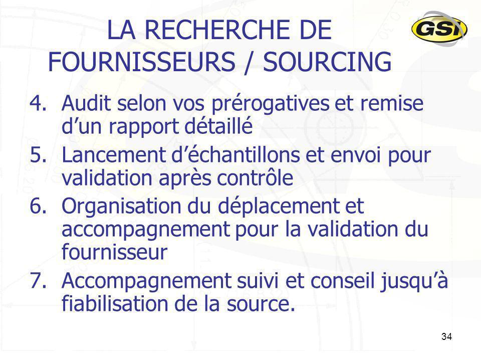 LA RECHERCHE DE FOURNISSEURS / SOURCING