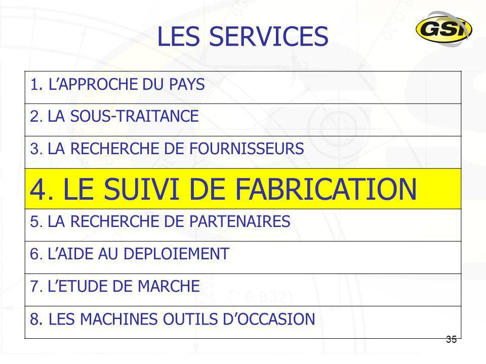 4. LE SUIVI DE FABRICATION