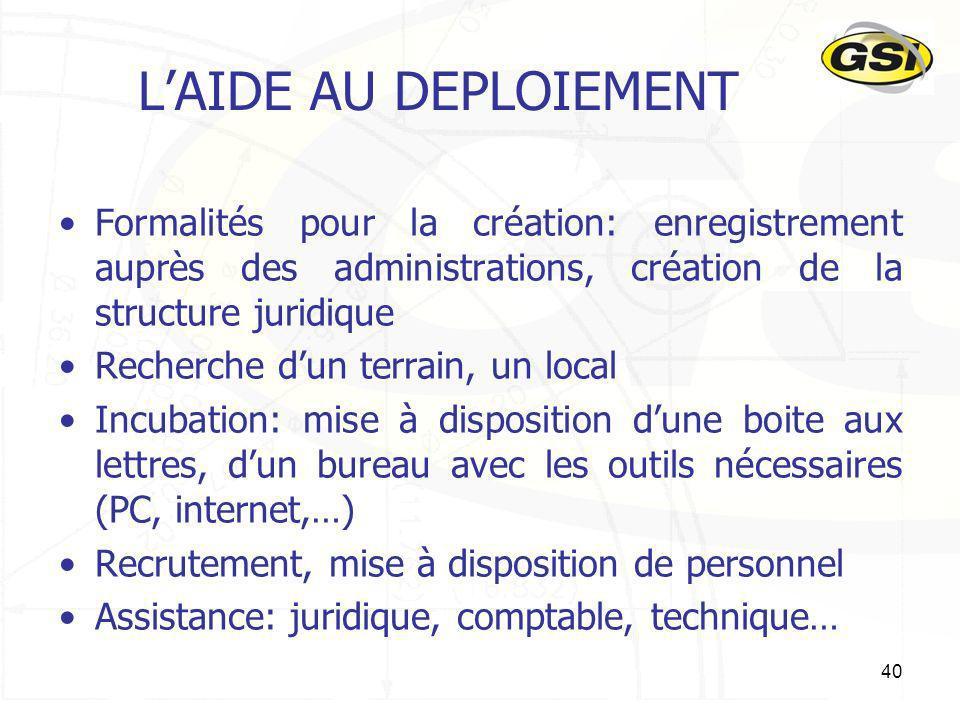 L'AIDE AU DEPLOIEMENT Formalités pour la création: enregistrement auprès des administrations, création de la structure juridique.