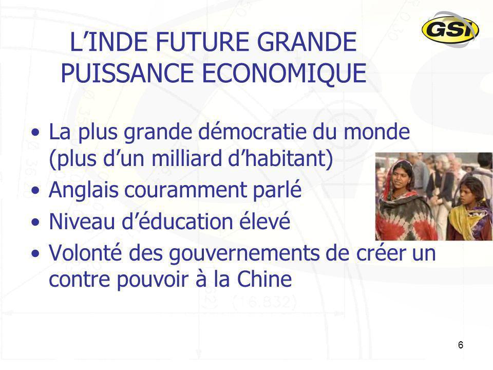 L'INDE FUTURE GRANDE PUISSANCE ECONOMIQUE