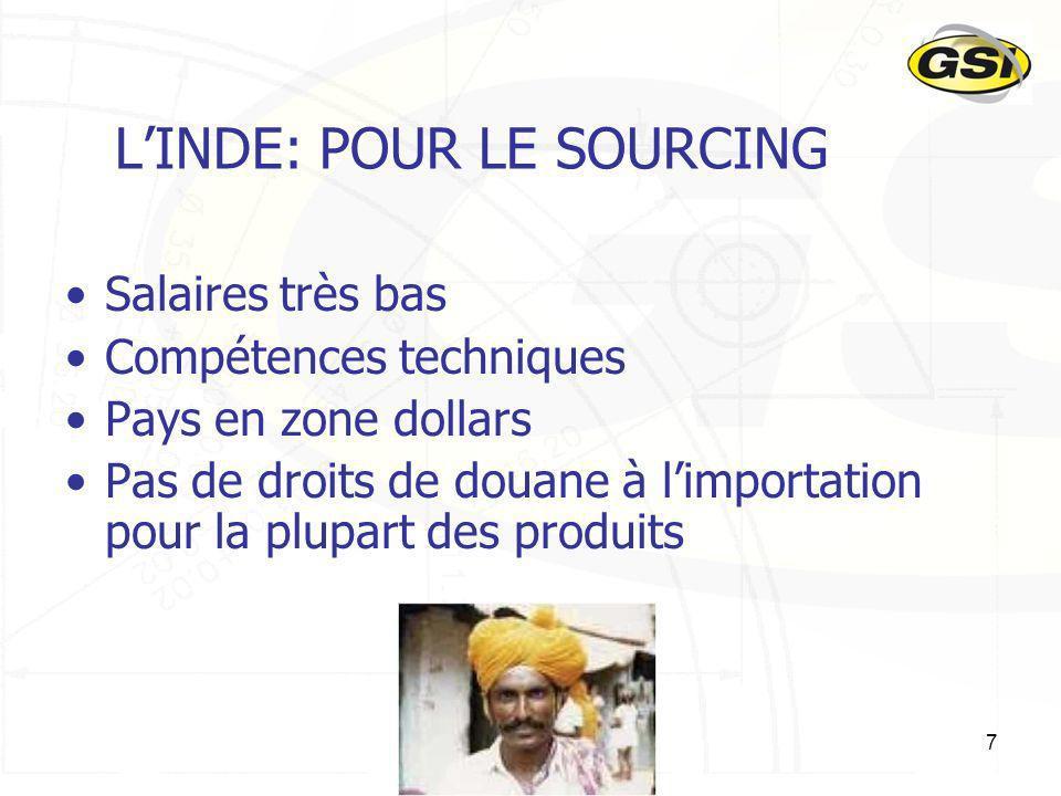 L'INDE: POUR LE SOURCING