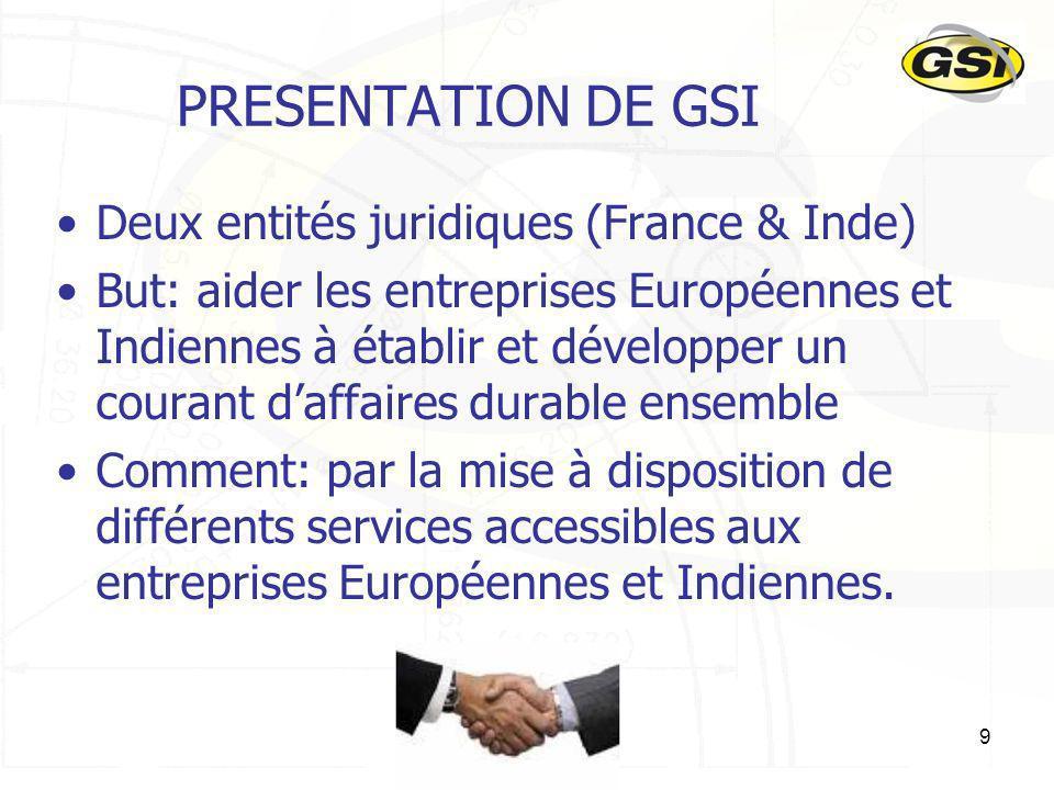 PRESENTATION DE GSI Deux entités juridiques (France & Inde)