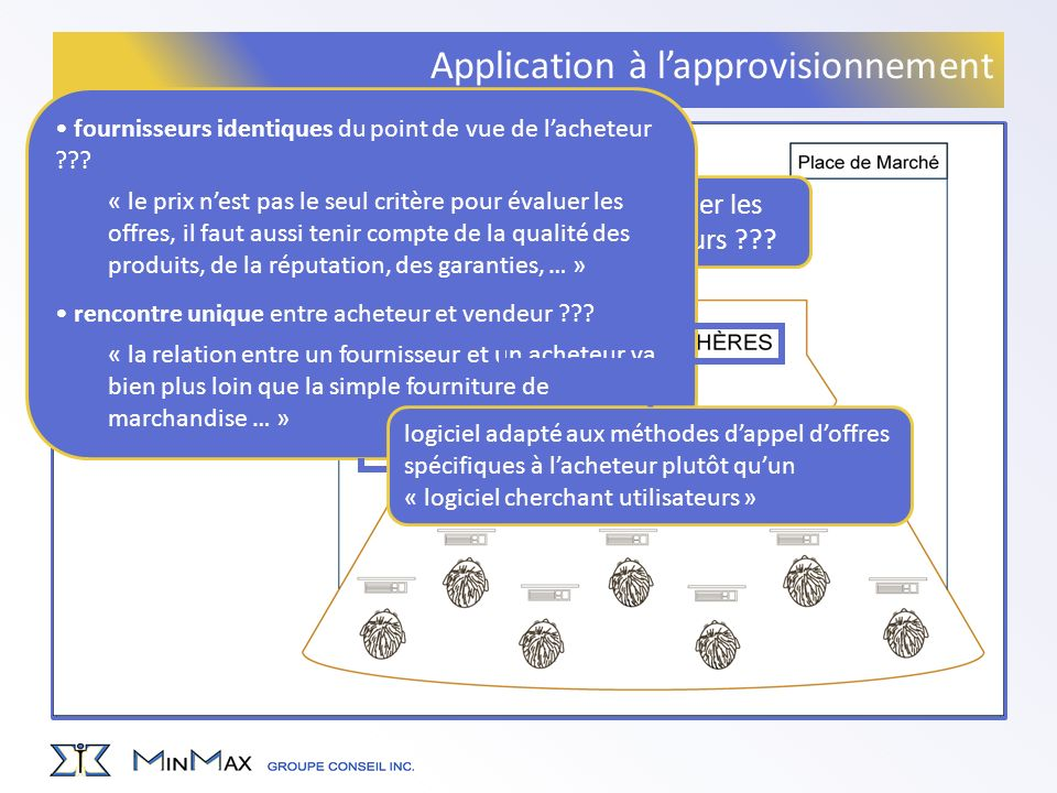 Application à l'approvisionnement