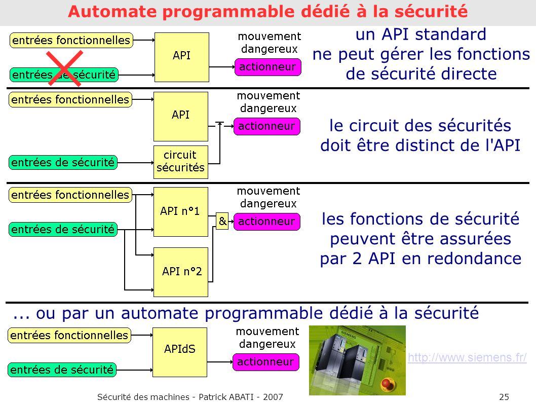 Automate programmable dédié à la sécurité