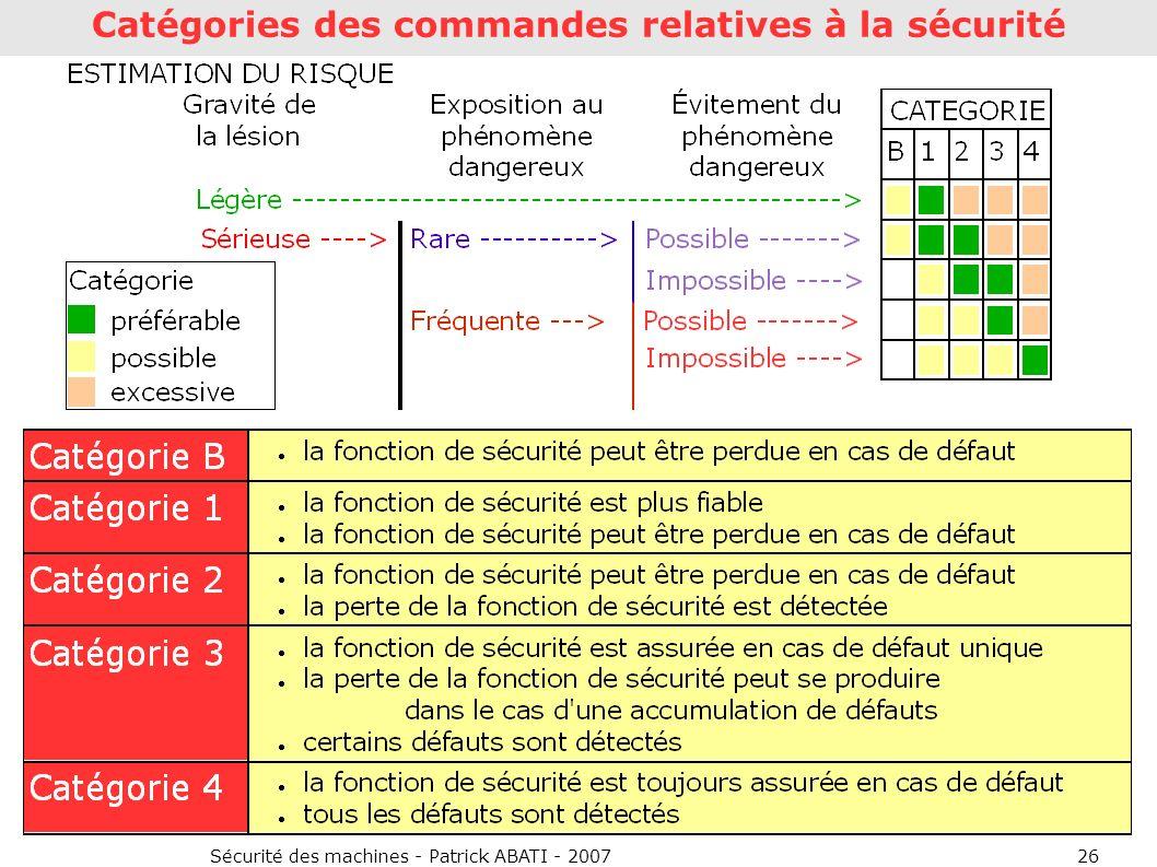 Catégories des commandes relatives à la sécurité