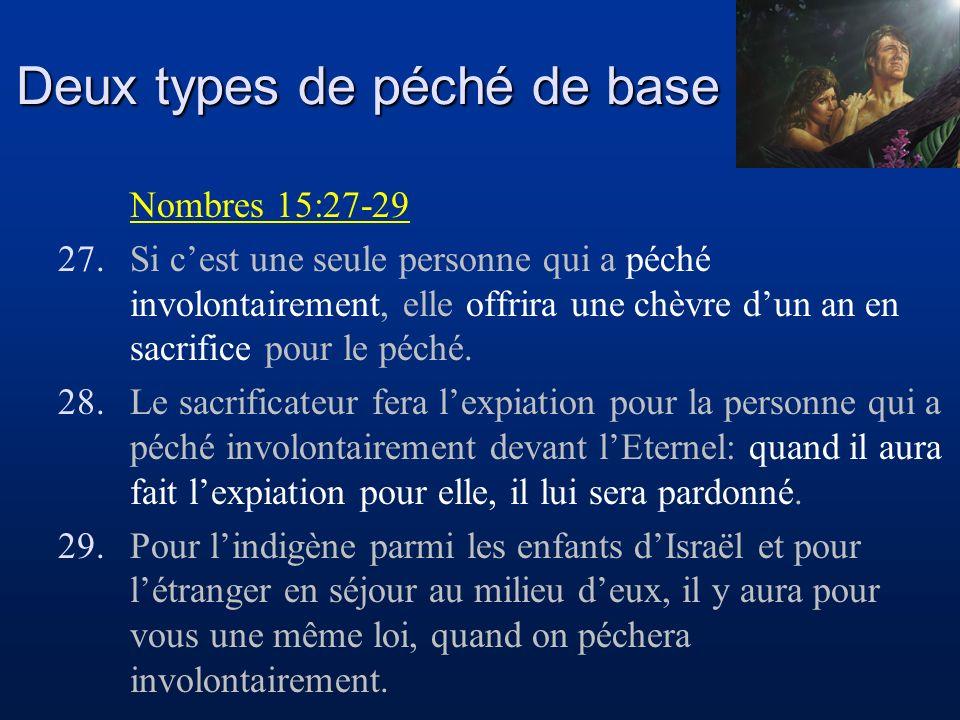 Deux types de péché de base