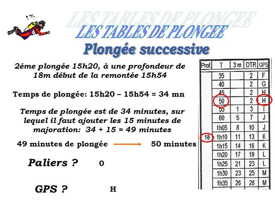 2éme plongée 15h20, à une profondeur de 18m début de la remontée 15h54
