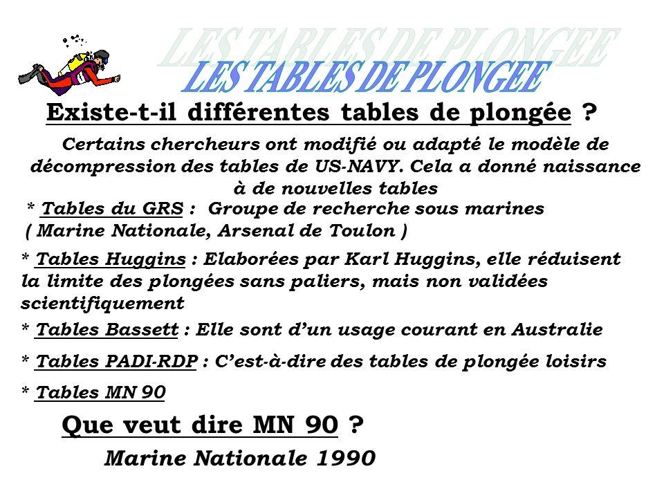LES TABLES DE PLONGEE Existe-t-il différentes tables de plongée