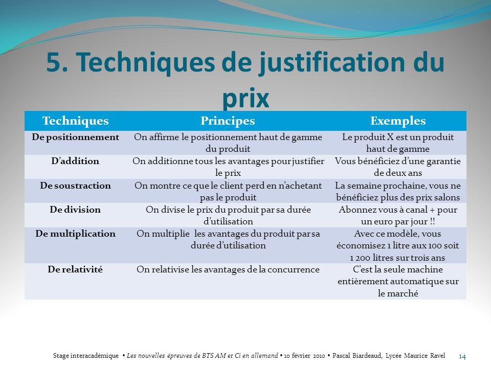 5. Techniques de justification du prix