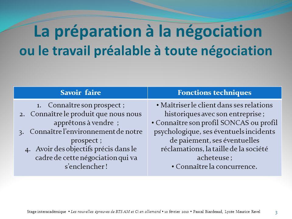 La préparation à la négociation ou le travail préalable à toute négociation