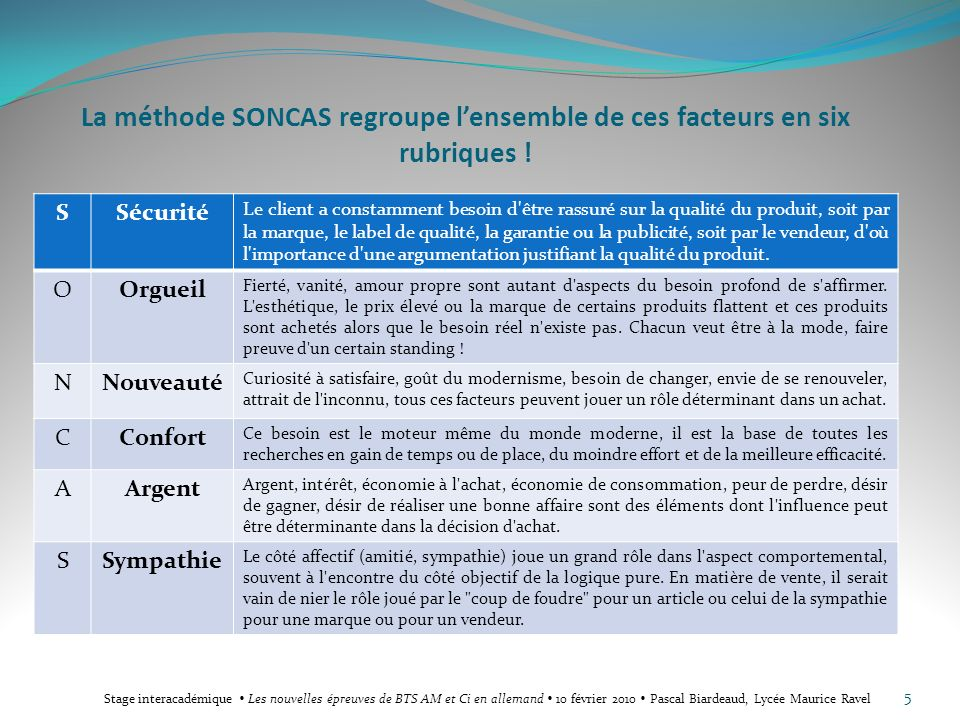 La méthode SONCAS regroupe l'ensemble de ces facteurs en six rubriques !