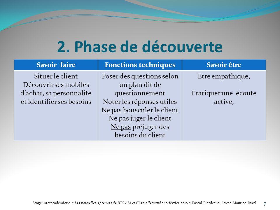 2. Phase de découverte Savoir faire Fonctions techniques Savoir être