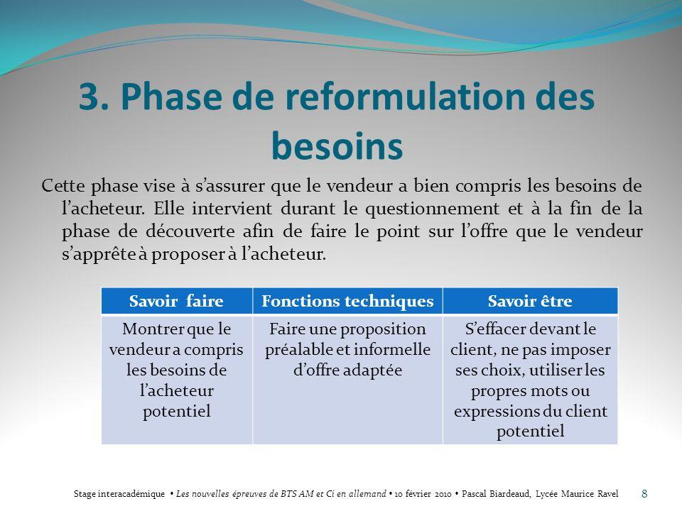 3. Phase de reformulation des besoins
