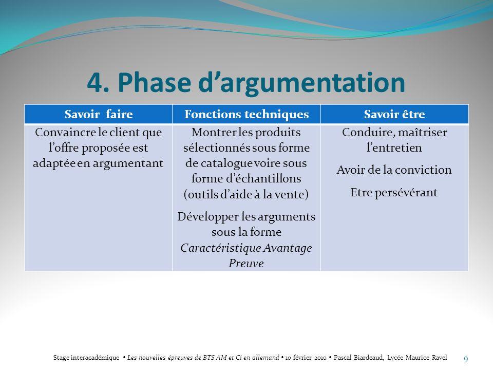 4. Phase d'argumentation