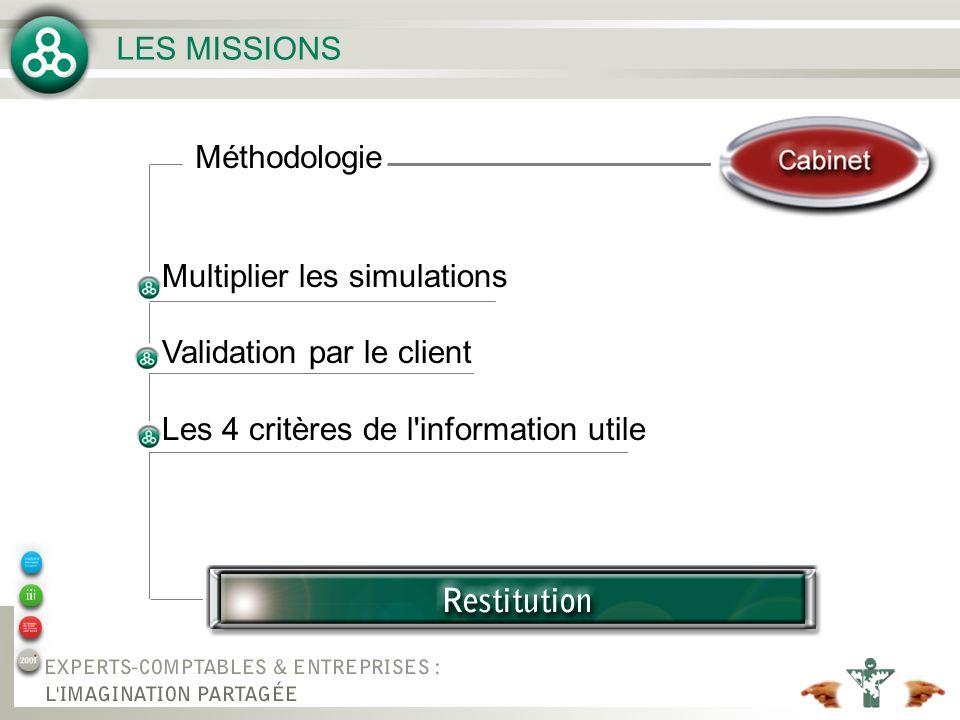 LES MISSIONS Méthodologie.