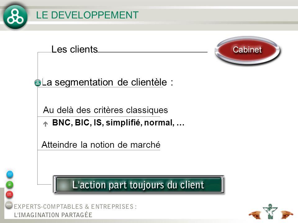 La segmentation de clientèle :