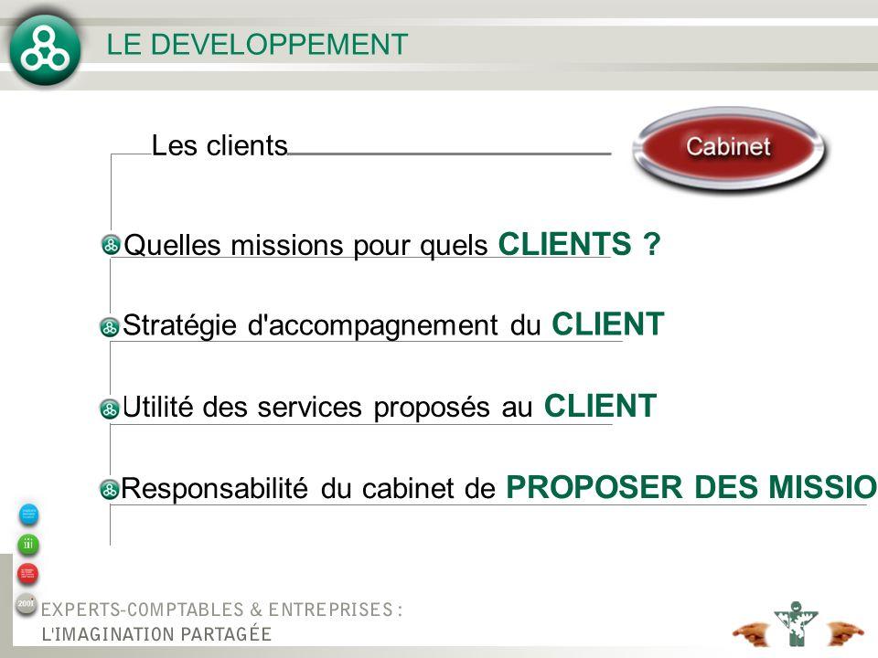 LE DEVELOPPEMENT Les clients. Quelles missions pour quels CLIENTS Stratégie d accompagnement du CLIENT.