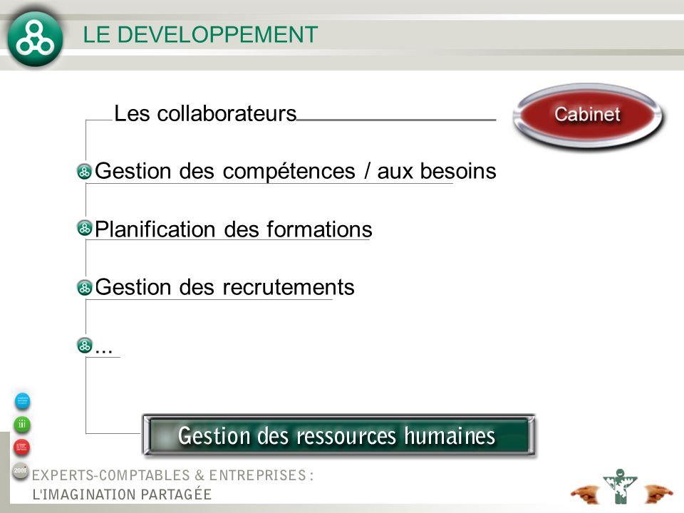 LE DEVELOPPEMENT Les collaborateurs. Gestion des compétences / aux besoins. Planification des formations.