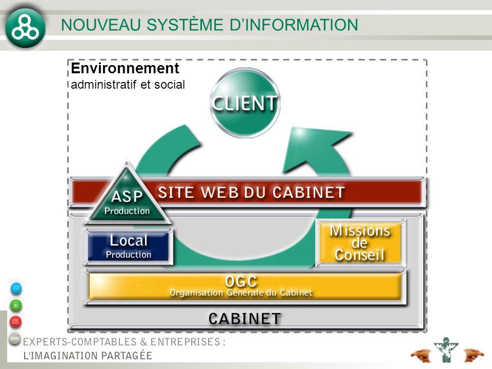 NOUVEAU SYSTÈME D'INFORMATION
