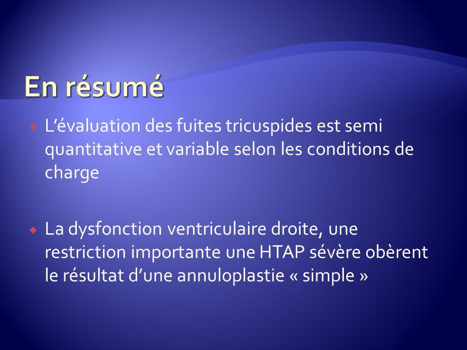 En résumé L'évaluation des fuites tricuspides est semi quantitative et variable selon les conditions de charge.
